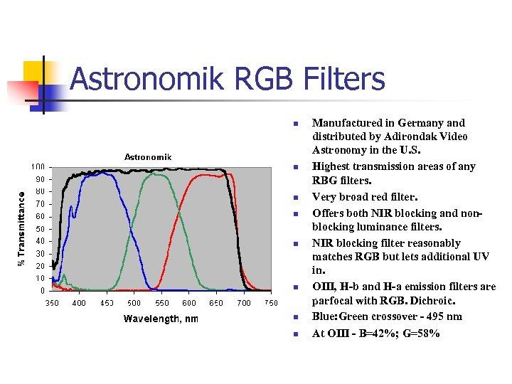 Astronomik RGB Filters n n n n Manufactured in Germany and distributed by Adirondak