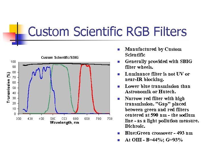 Custom Scientific RGB Filters n n n n Manufactured by Custom Scientific Generally provided