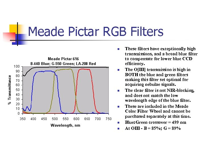 Meade Pictar RGB Filters n n n These filters have exceptionally high transmissions, and