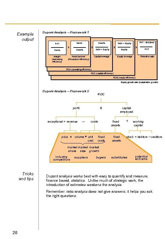 Example output Dupont Analysis – Framework 1 Sales PAT Assets X X Assets Sales