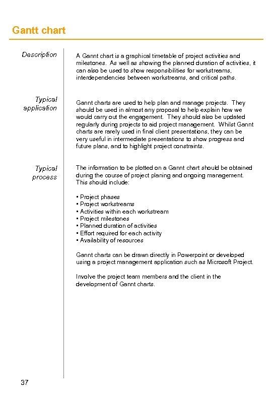 Gantt chart Description Typical application Typical process A Gannt chart is a graphical timetable