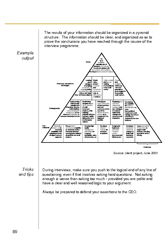 The results of your information should be organized in a pyramid structure. The information