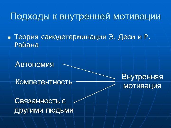 Подходы к внутренней мотивации n Теория самодетерминации Э. Деси и Р. Райана Автономия Компетентность