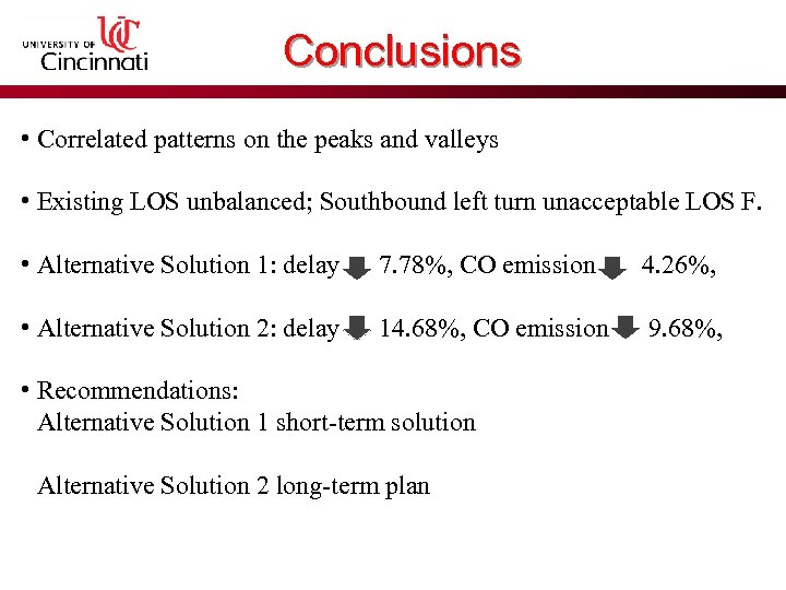 Conclusions • Correlated patterns on the peaks and valleys • Existing LOS unbalanced; Southbound