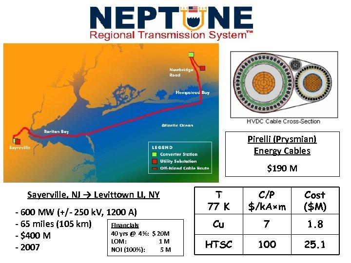 Pirelli (Prysmian) Energy Cables $190 M Sayerville, NJ → Levittown LI, NY - 600