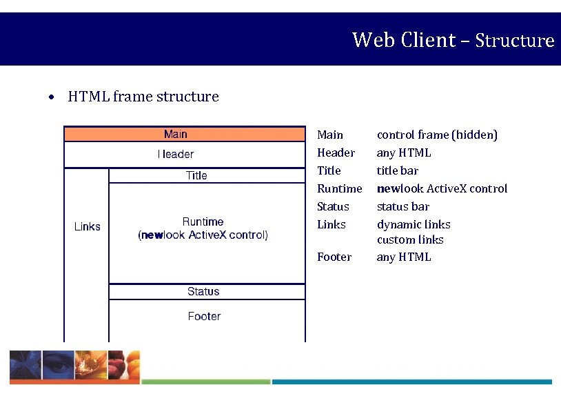 Web Client – Structure • HTML frame structure Main Header Title Runtime Status Links