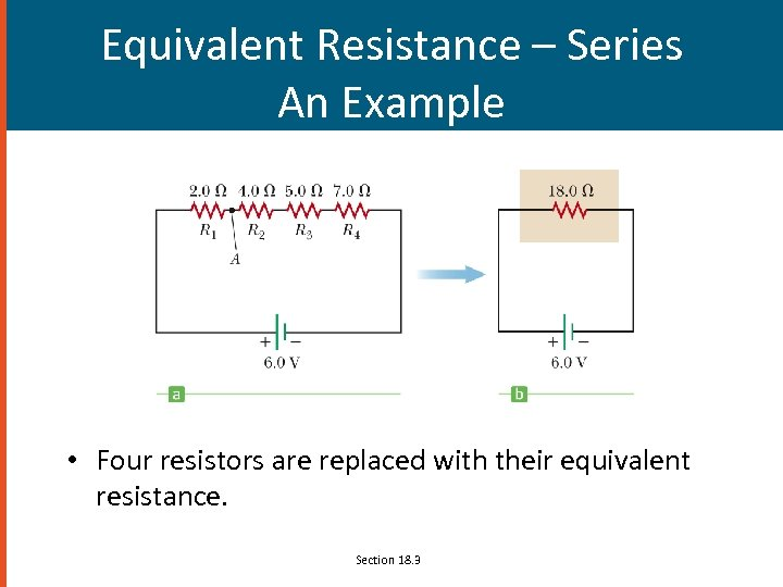 Equivalent Resistance – Series An Example • Four resistors are replaced with their equivalent