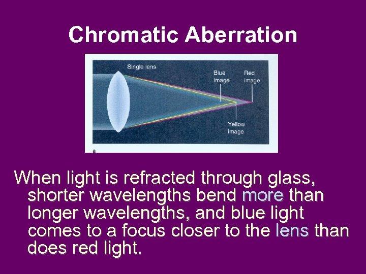 Chromatic Aberration When light is refracted through glass, shorter wavelengths bend more than longer
