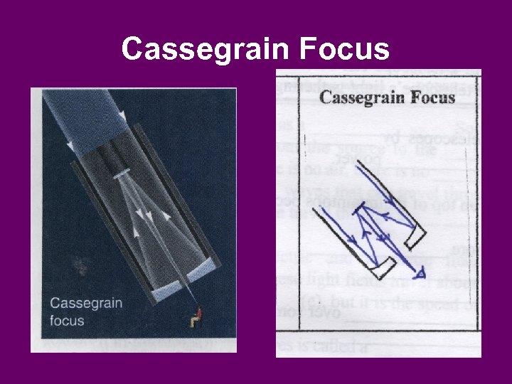 Cassegrain Focus