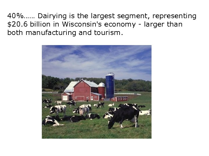 40%…… Dairying is the largest segment, representing $20. 6 billion in Wisconsin's economy -