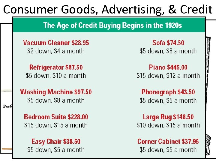 Consumer Goods, Advertising, & Credit