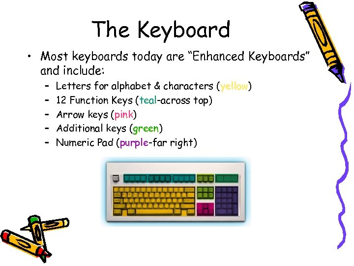 "The Keyboard • Most keyboards today are ""Enhanced Keyboards"" and include: – – –"