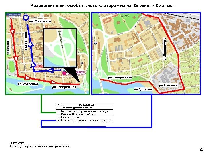 Разрешение автомобильного «затора» на ул. Смолина - Советская Результат: 1. Разгрузка ул. Смолина и