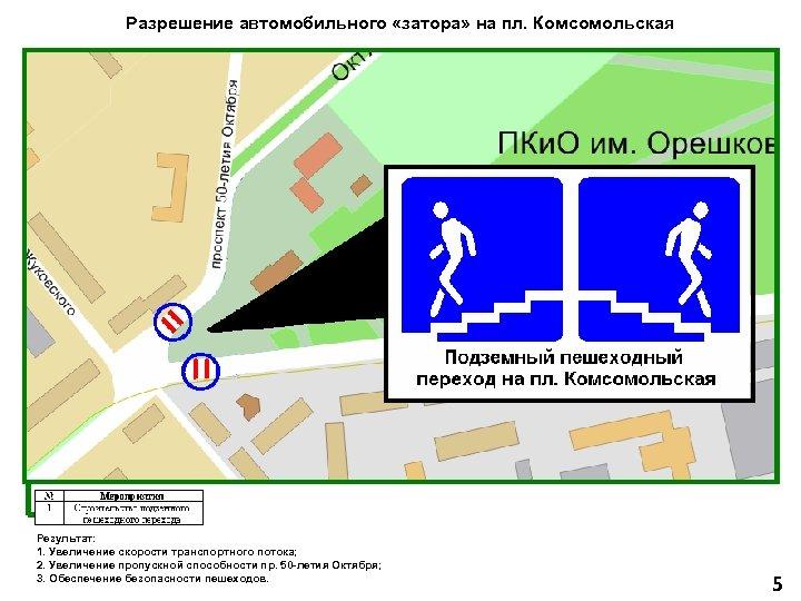 Разрешение автомобильного «затора» на пл. Комсомольская Результат: 1. Увеличение скорости транспортного потока; 2. Увеличение