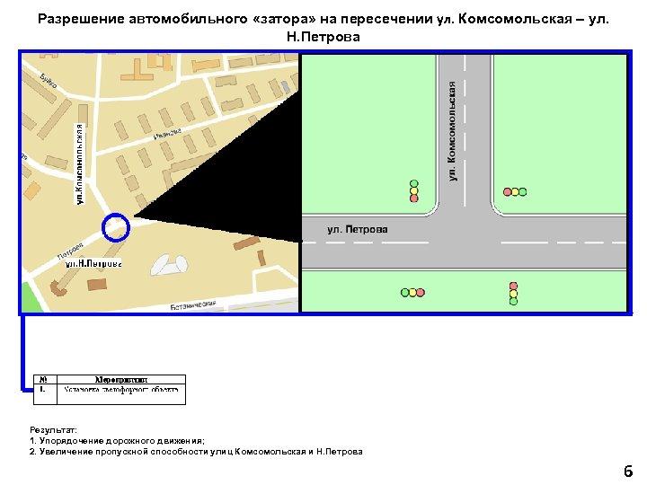 Разрешение автомобильного «затора» на пересечении ул. Комсомольская – ул. Н. Петрова Результат: 1. Упорядочение