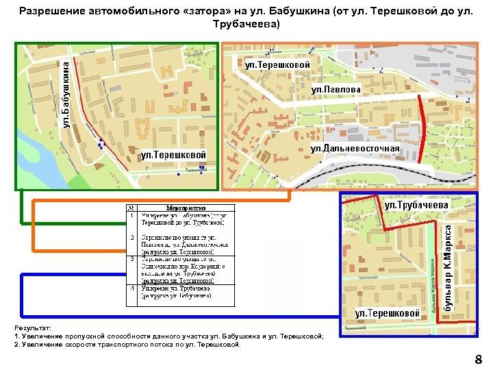 Разрешение автомобильного «затора» на ул. Бабушкина (от ул. Терешковой до ул. Трубачеева) Результат: 1.