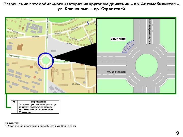 Разрешение автомобильного «затора» на круговом движении – пр. Автомобилистов – ул. Ключевская – пр.