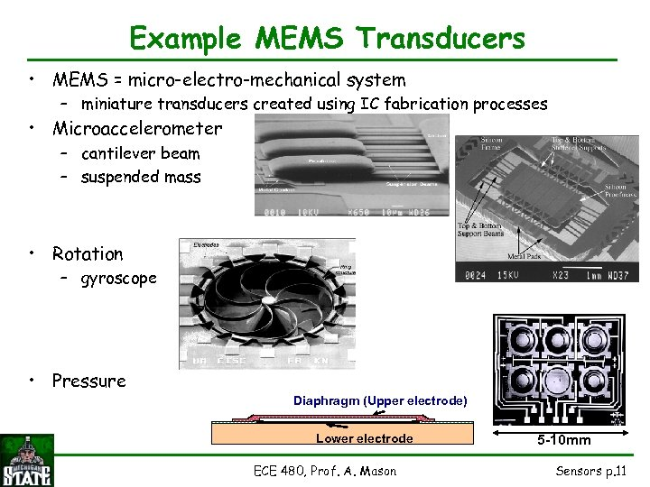 Example MEMS Transducers • MEMS = micro-electro-mechanical system – miniature transducers created using IC