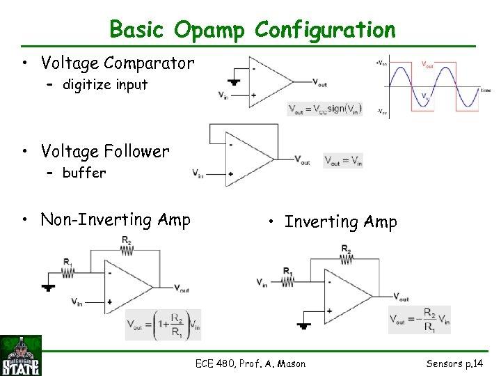 Basic Opamp Configuration • Voltage Comparator – digitize input • Voltage Follower – buffer