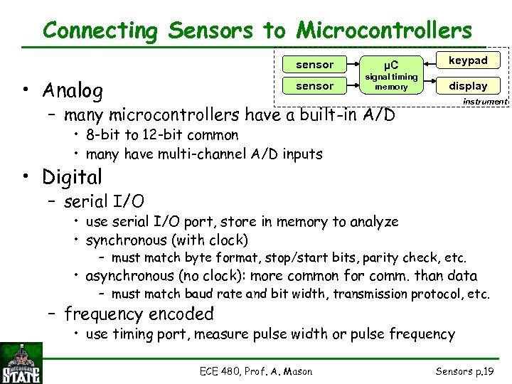 Connecting Sensors to Microcontrollers sensor • Analog µC signal timing memory keypad display instrument