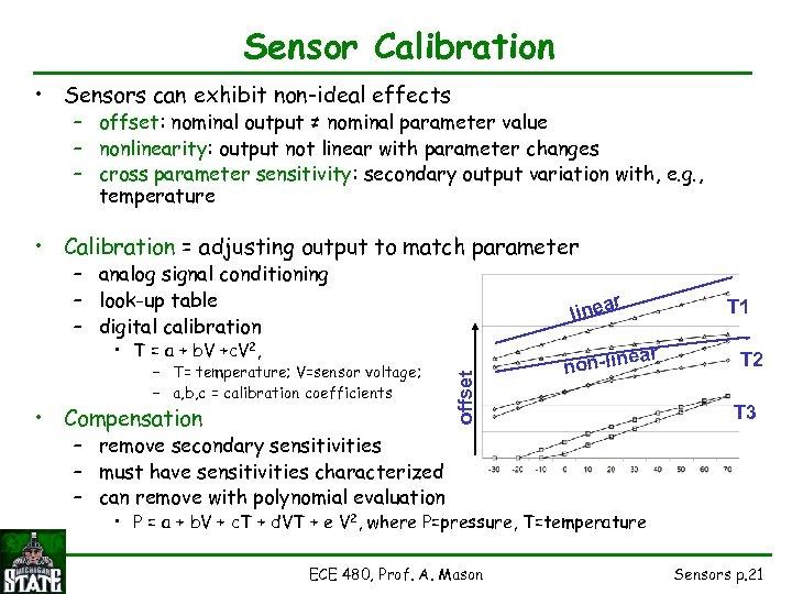 Sensor Calibration • Sensors can exhibit non-ideal effects – offset: nominal output ≠ nominal