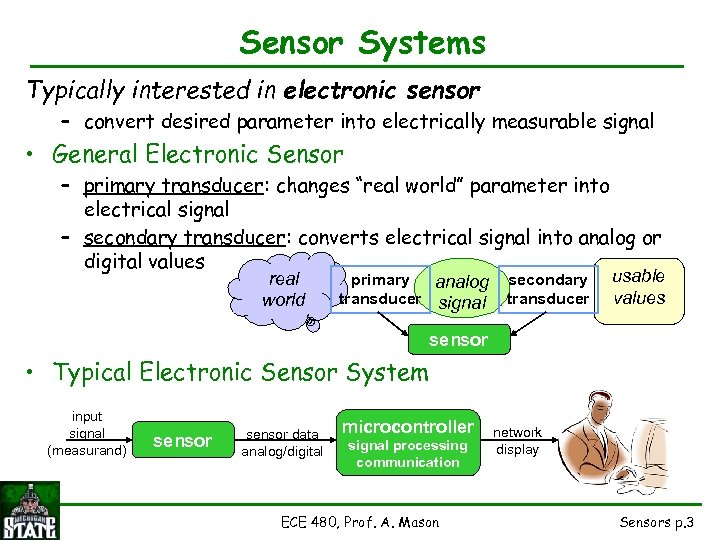 Sensor Systems Typically interested in electronic sensor – convert desired parameter into electrically measurable