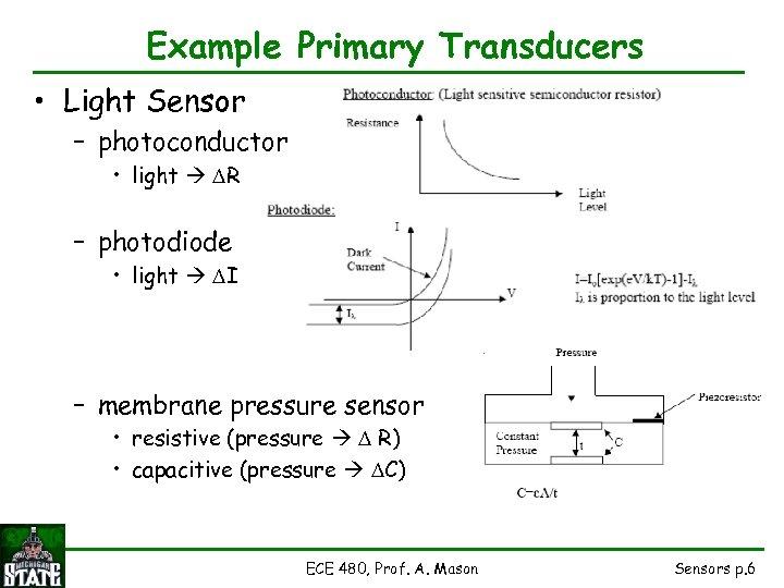 Example Primary Transducers • Light Sensor – photoconductor • light R – photodiode •