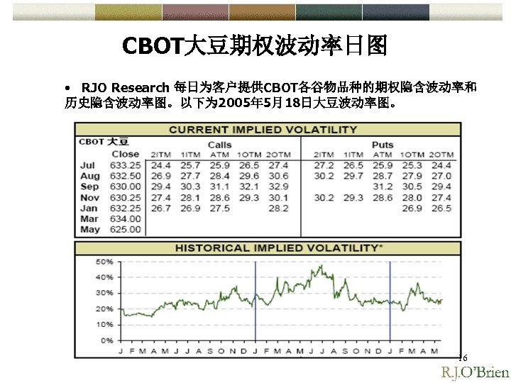 CBOT大豆期权波动率日图 • RJO Research 每日为客户提供CBOT各谷物品种的期权隐含波动率和 历史隐含波动率图。以下为 2005年 5月18日大豆波动率图。 16