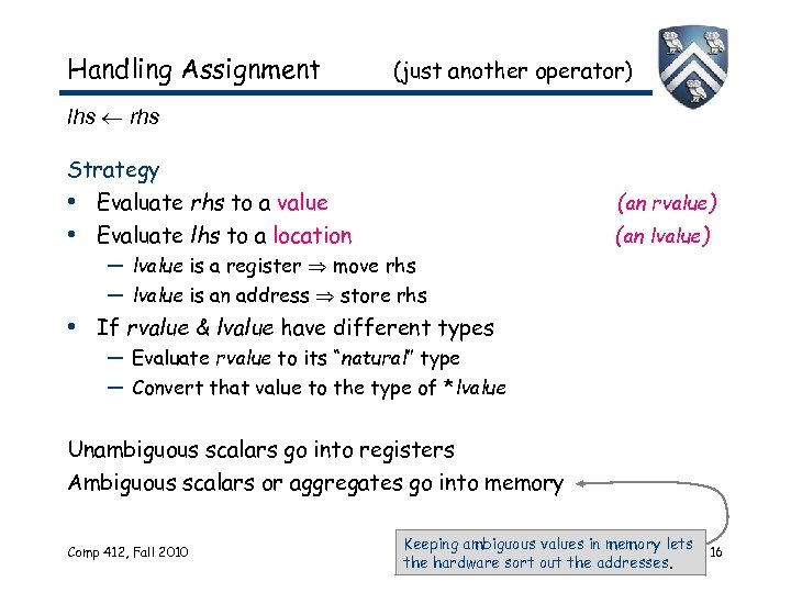 Handling Assignment (just another operator) lhs rhs Strategy • Evaluate rhs to a value