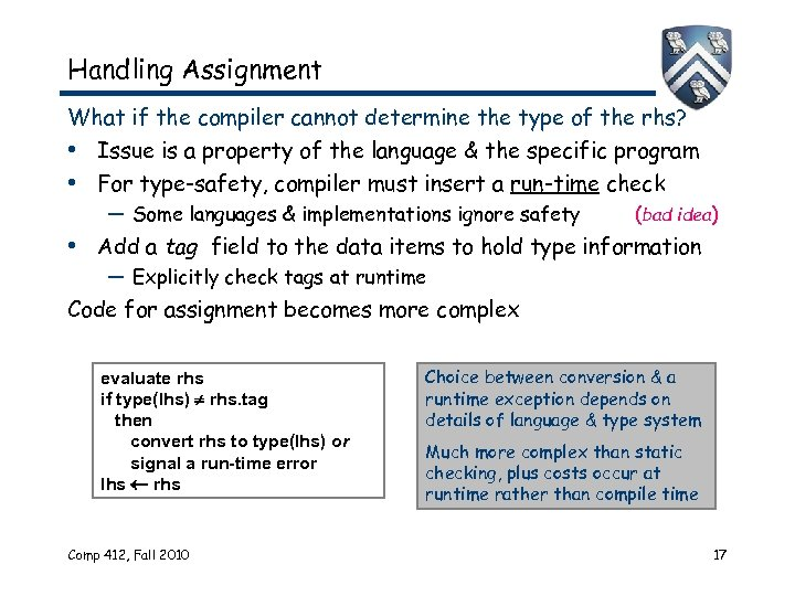 Handling Assignment What if the compiler cannot determine the type of the rhs? •