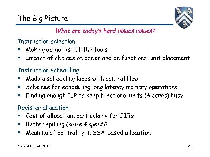 The Big Picture What are today's hard issues? Instruction selection • Making actual use