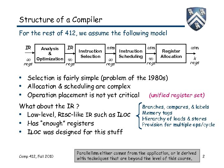 Structure of a Compiler For the rest of 412, we assume the following model