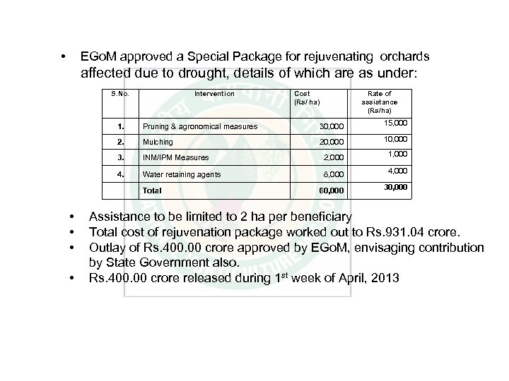EGo. M approved a Special Package for rejuvenating orchards • affected due to drought,