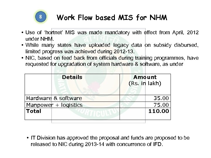 8 Work Flow based MIS for NHM • Use of 'hortnet' MIS was made