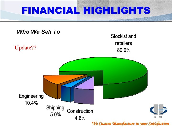 FINANCIAL HIGHLIGHTS Who We Sell To Update? ? We Custom Manufacture to your Satisfaction