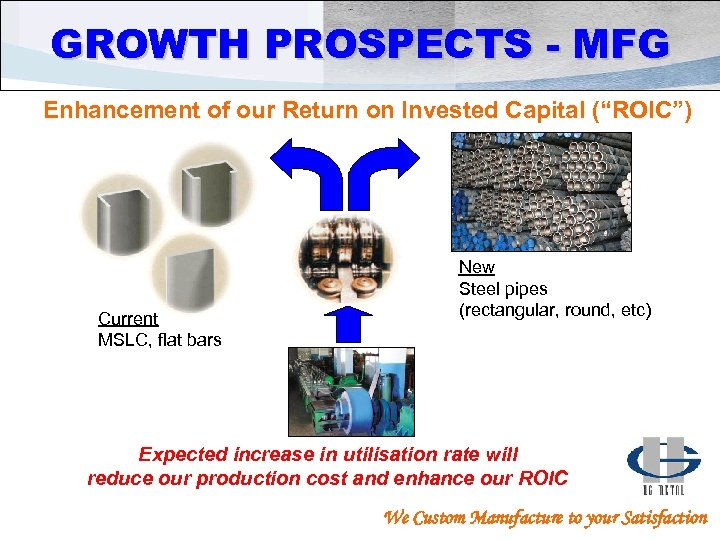 """GROWTH PROSPECTS - MFG Enhancement of our Return on Invested Capital (""""ROIC"""") Current MSLC,"""