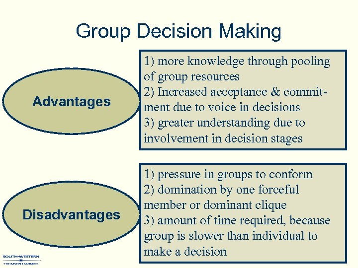 Group Decision Making Advantages 1) more knowledge through pooling of group resources 2) Increased