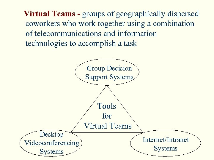 Virtual Teams - groups of geographically dispersed coworkers who work together using a combination