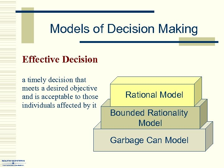 Models of Decision Making Effective Decision a timely decision that meets a desired objective