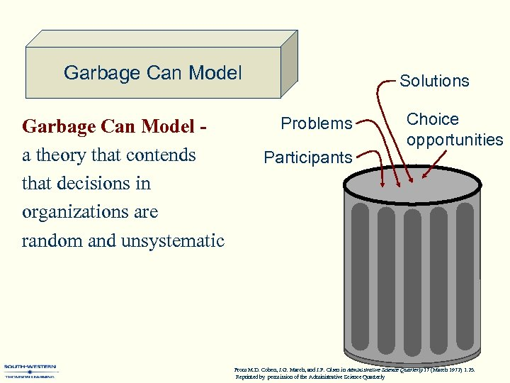 Garbage Can Model a theory that contends that decisions in organizations are random and