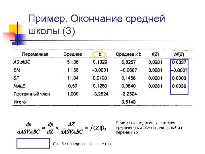 Пример. Окончание средней школы (3) Пример нахождения выражения предельного эффекта для одной из переменных