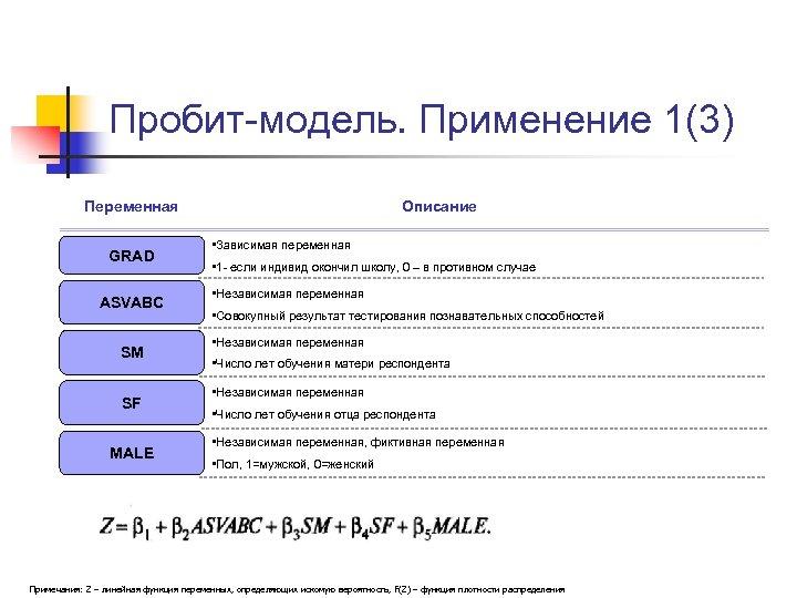 Пробит-модель. Применение 1(3) Переменная GRAD ASVABC SM SF MALE Описание • Зависимая переменная •