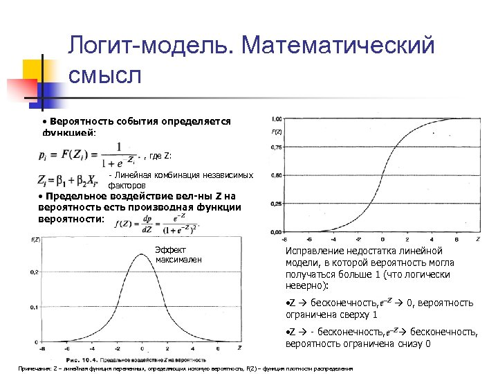 Логит-модель. Математический смысл • Вероятность события определяется функцией: , где Z: - Линейная комбинация