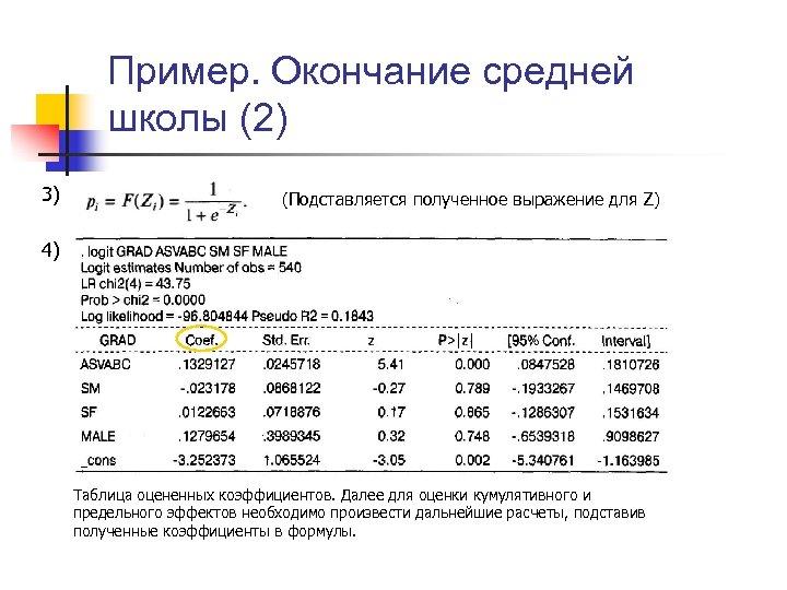 Пример. Окончание средней школы (2) 3) (Подставляется полученное выражение для Z) 4) Таблица оцененных