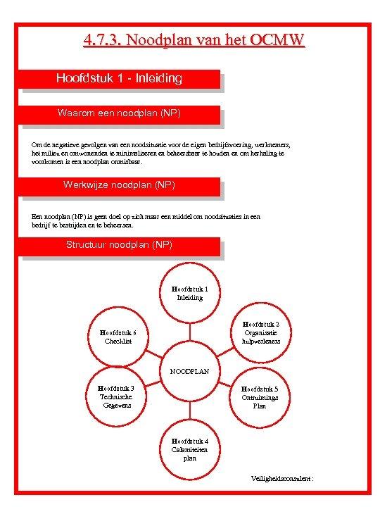 4. 7. 3. Noodplan van het OCMW Hoofdstuk 1 - Inleiding Waarom een noodplan