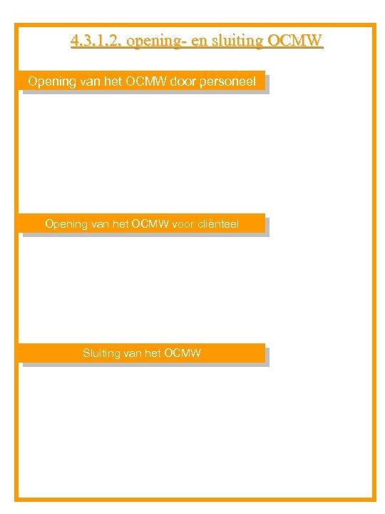 4. 3. 1. 2. opening- en sluiting OCMW Opening van het OCMW door personeel