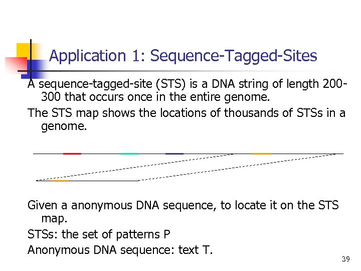 Application 1: Sequence-Tagged-Sites A sequence-tagged-site (STS) is a DNA string of length 200300 that