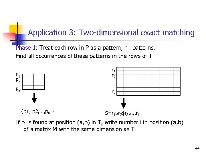Application 3: Two-dimensional exact matching Phase 1: Treat each row in P as a