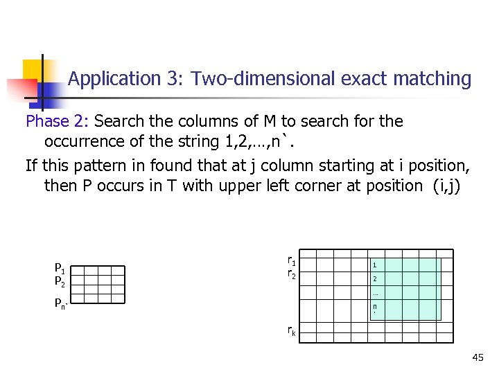 Application 3: Two-dimensional exact matching Phase 2: Search the columns of M to search