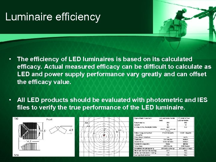 Luminaire efficiency • The efficiency of LED luminaires is based on its calculated efficacy.